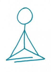 Position de yoga - Swastikasana