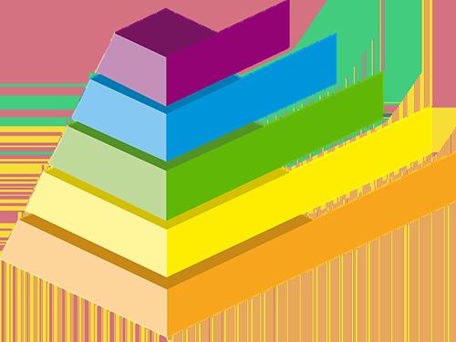 Comprendre sa propre Pyramide des besoins
